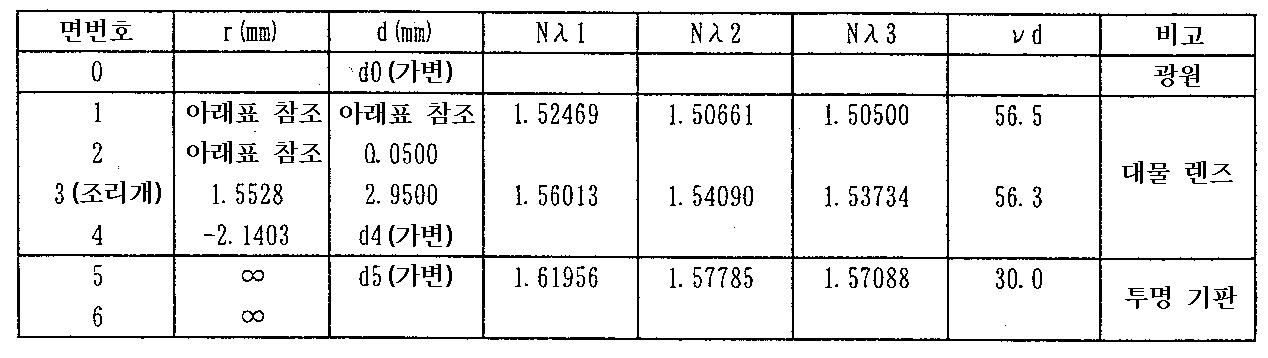 Figure 112010062019979-pat00017