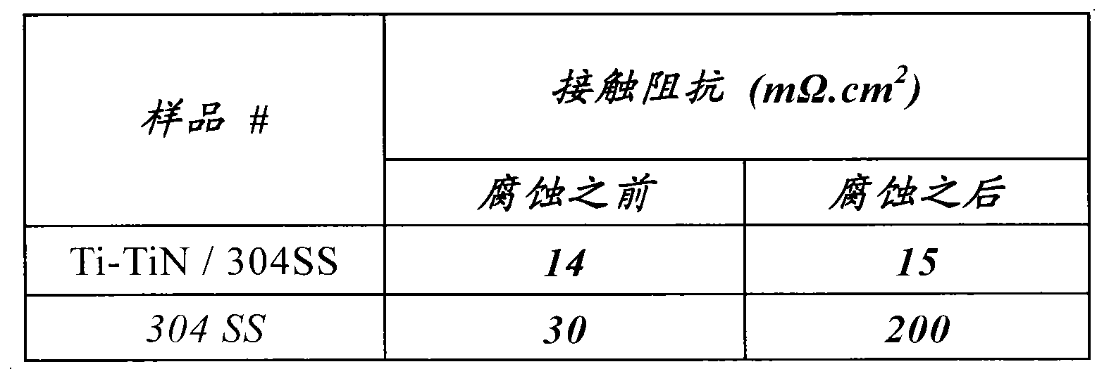 Figure CN102639744AD00071