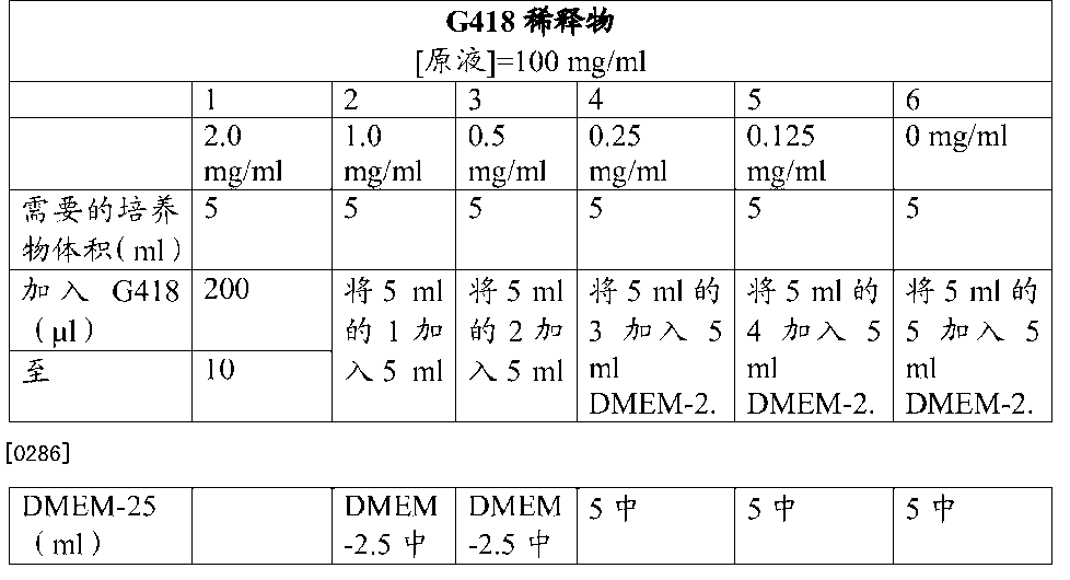 Figure CN104520444AD00391