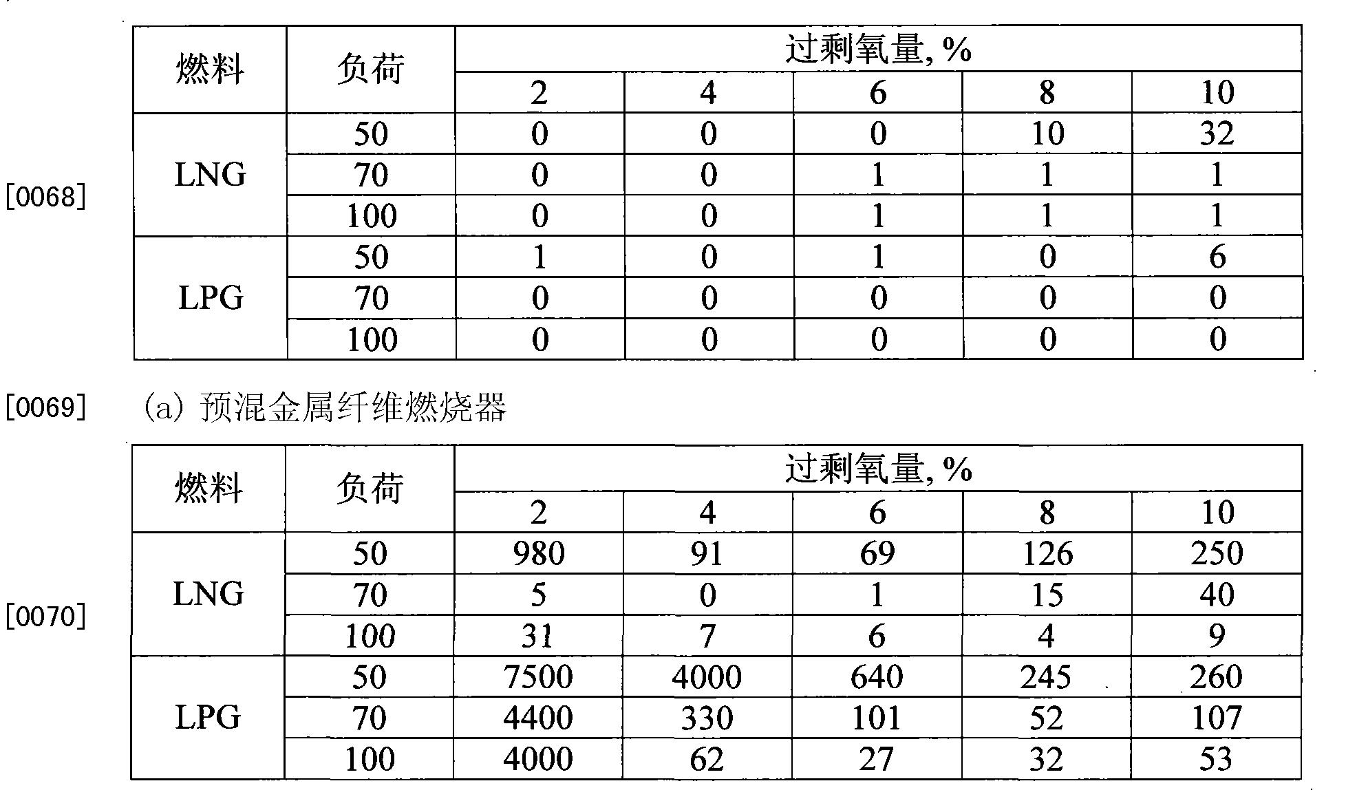 Figure CN101926036BD00081