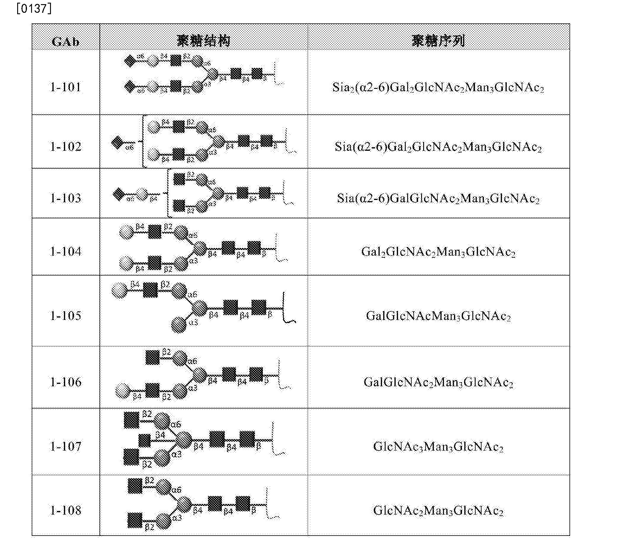 Figure CN107074945AD00211