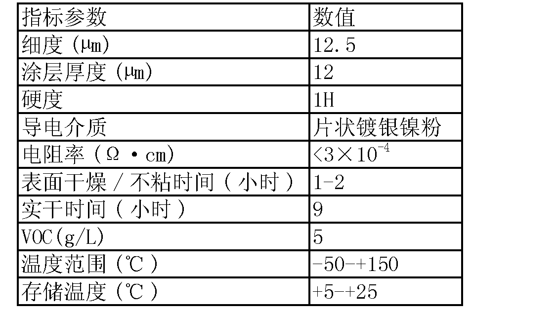 Figure CN103073953AD00083