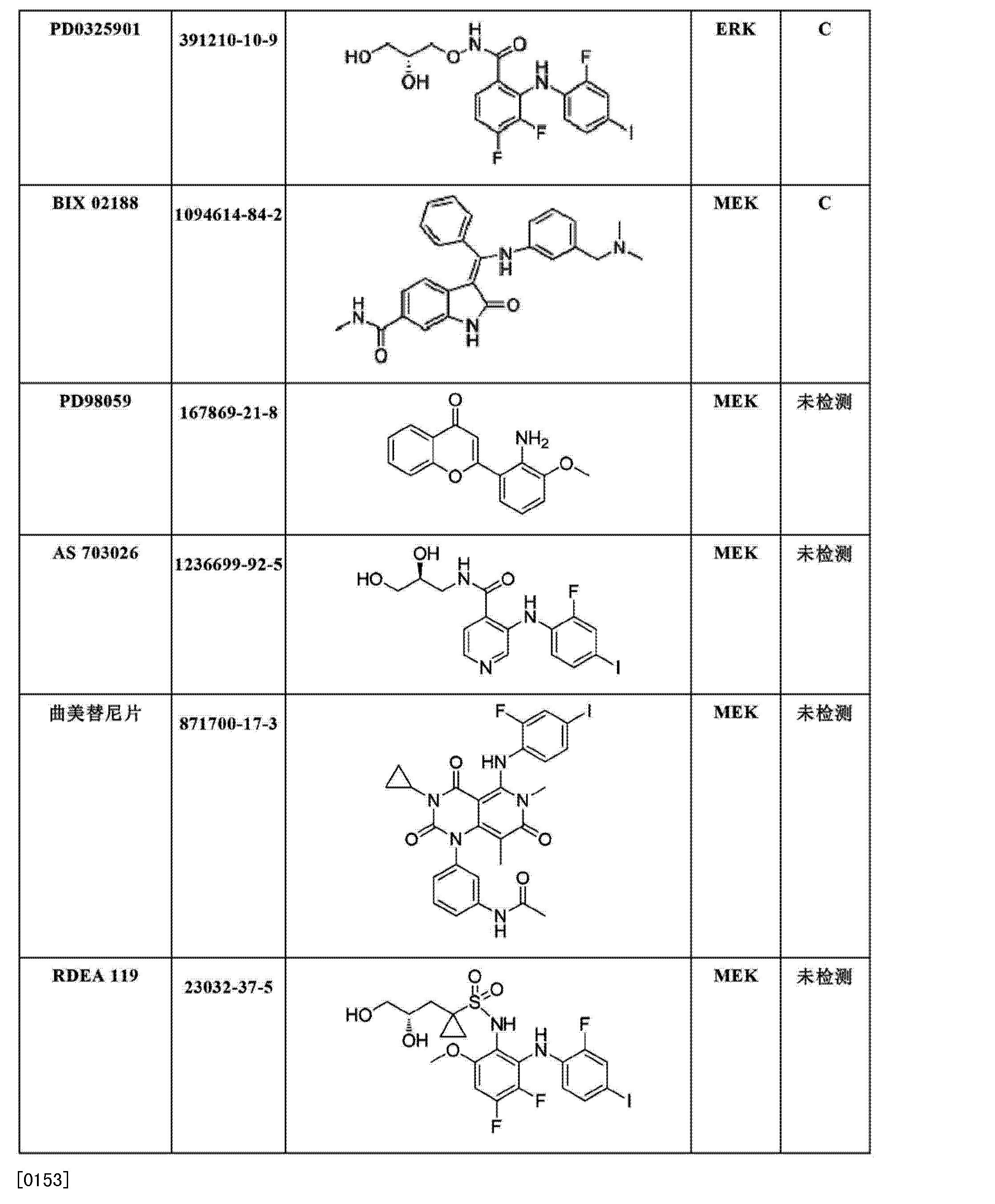 Figure CN103458970AD00301