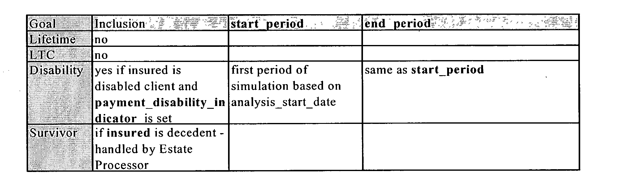 Figure US20030028466A1-20030206-P00092