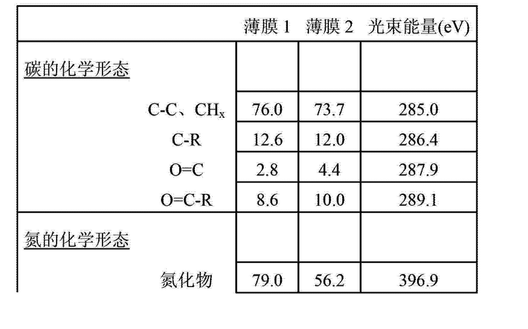 Figure CN103151378AD00122
