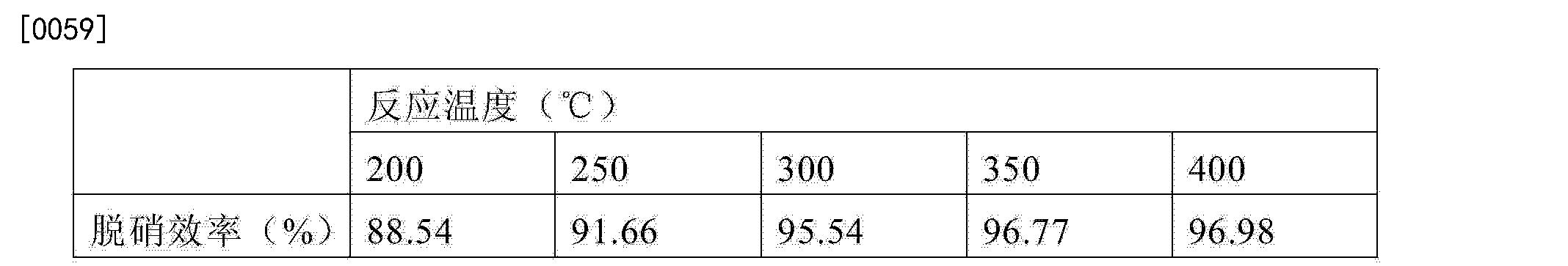 Figure CN104815707AD00062