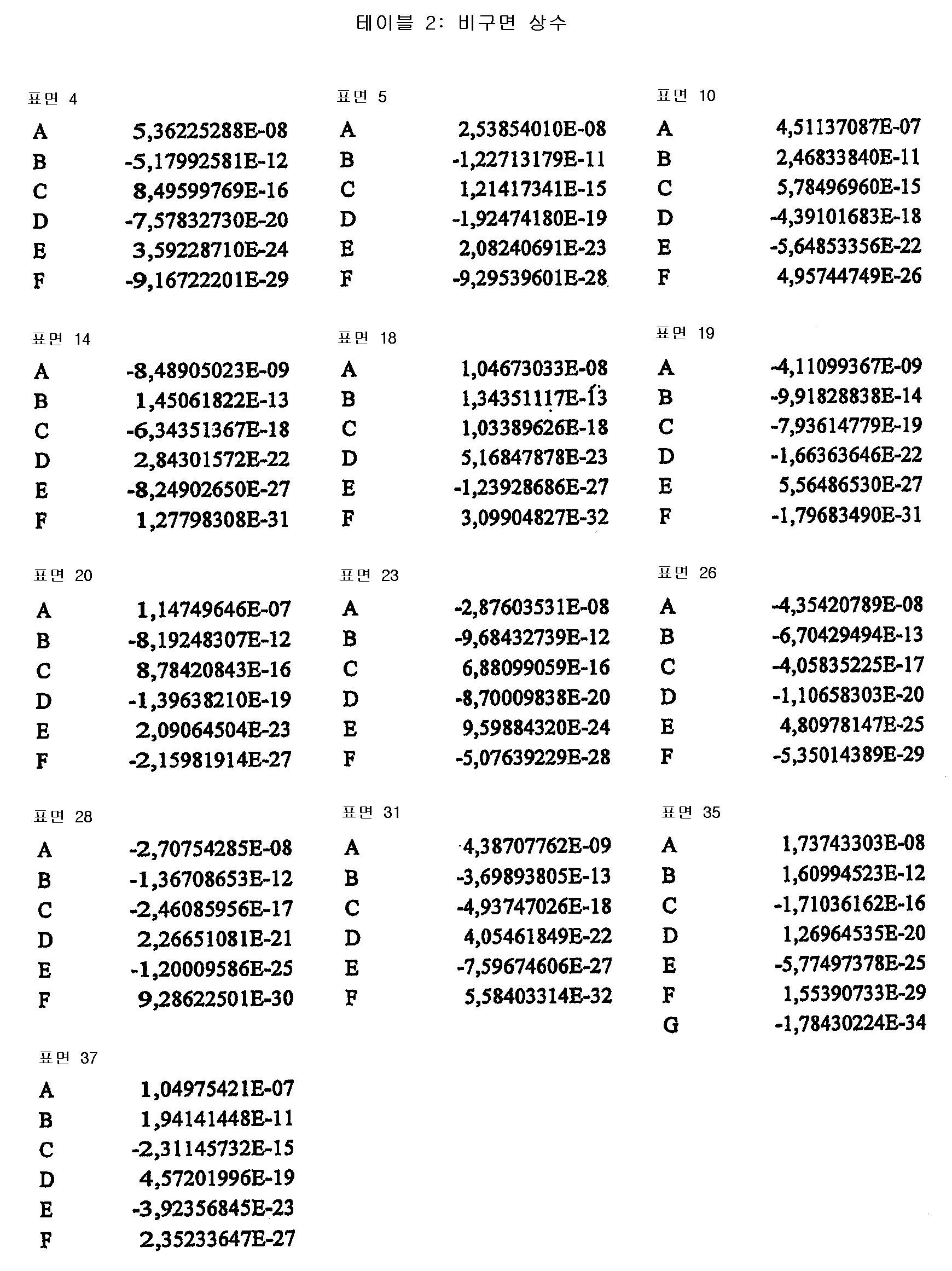 Figure 112006057445476-pct00011