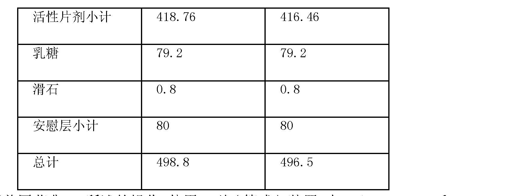 Figure CN102036654BD00251