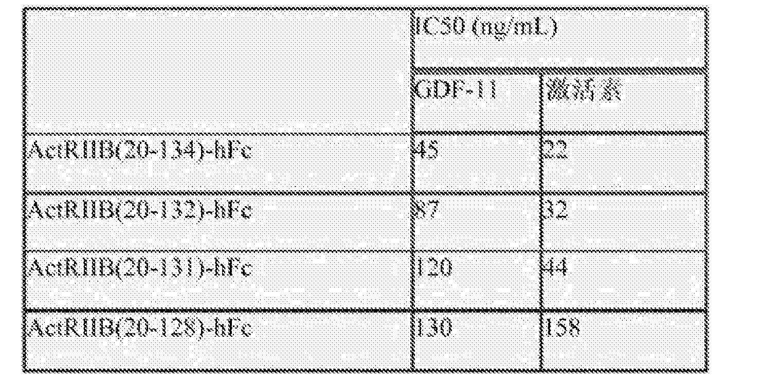 Figure CN103987403BD00451