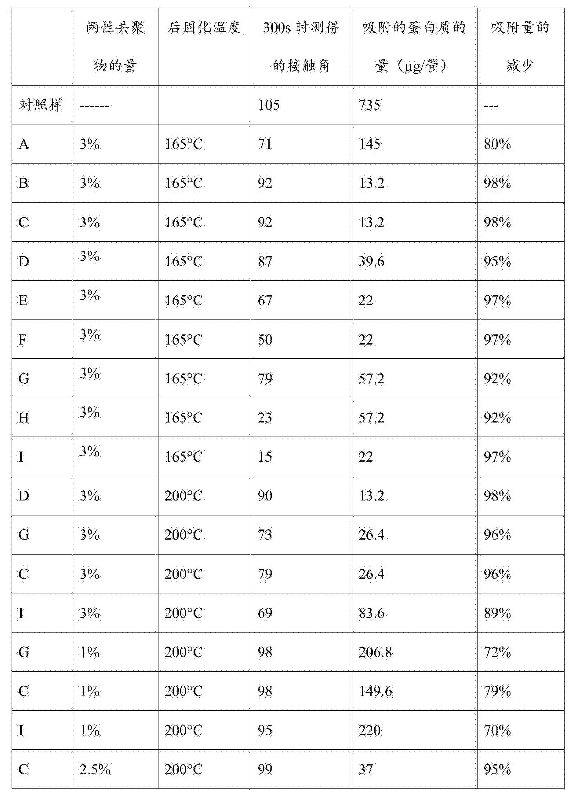Figure CN105722918AD00101