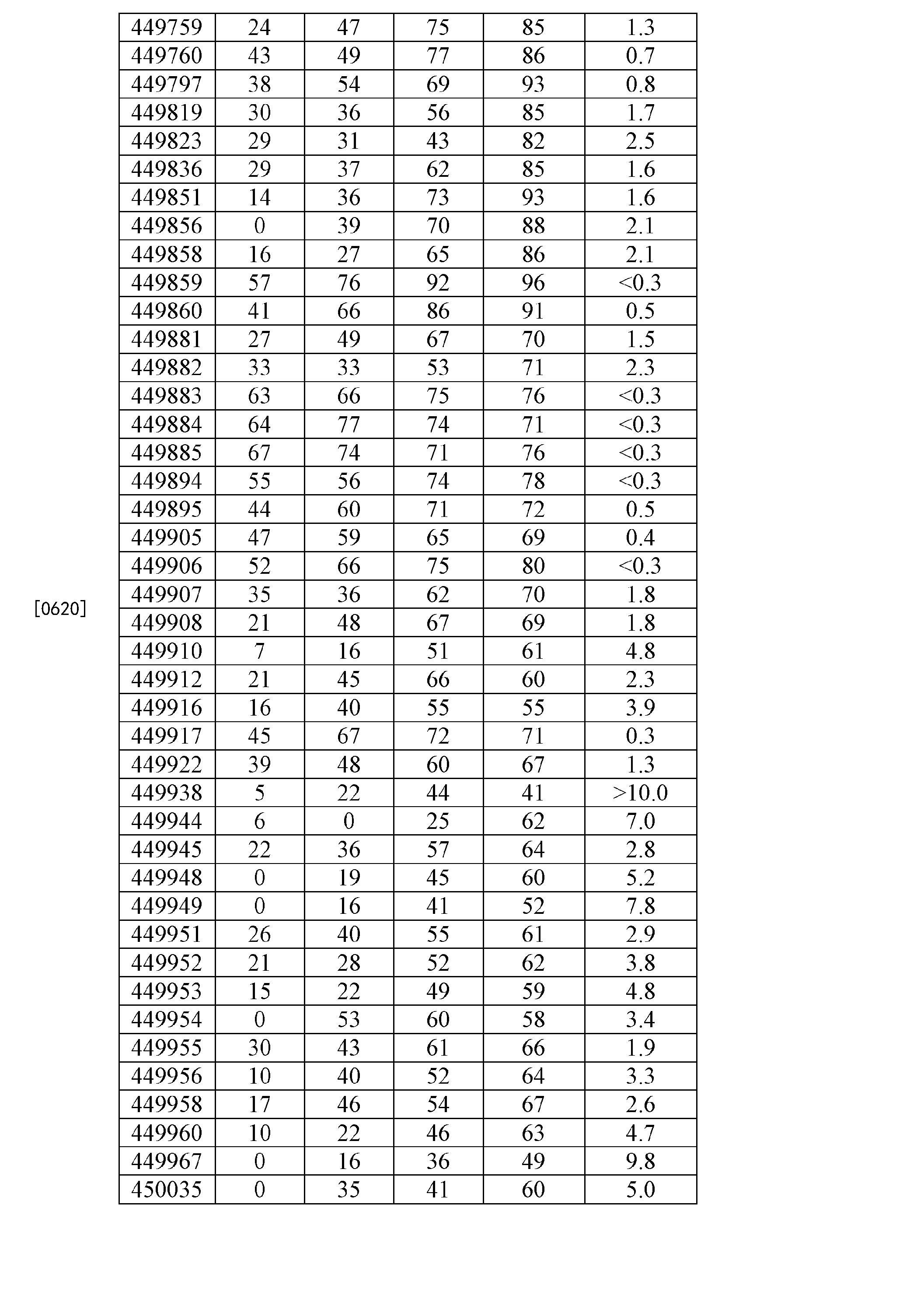 Figure CN103814132BD00681
