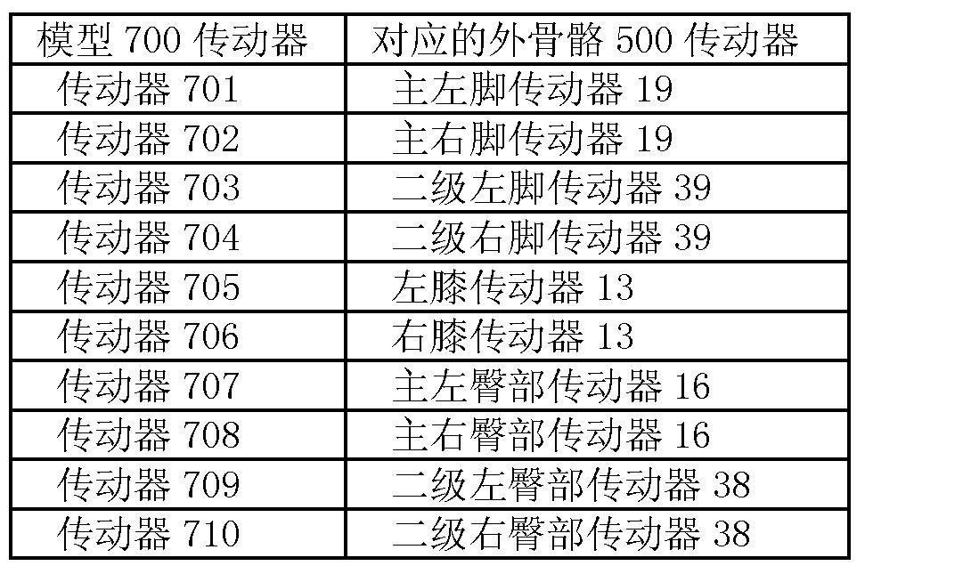 Figure CN102573746BD00211