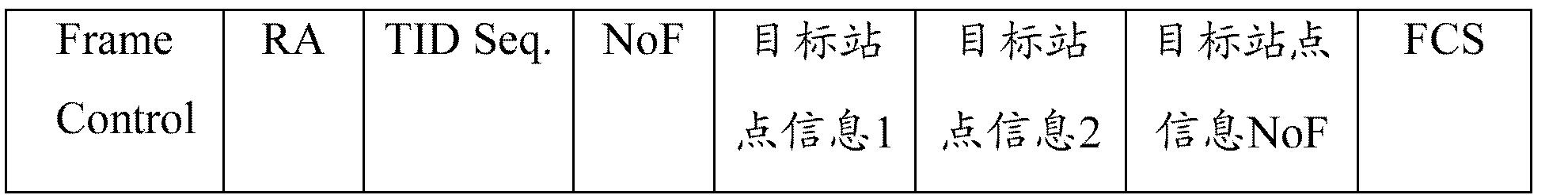Figure CN103368738BD00115