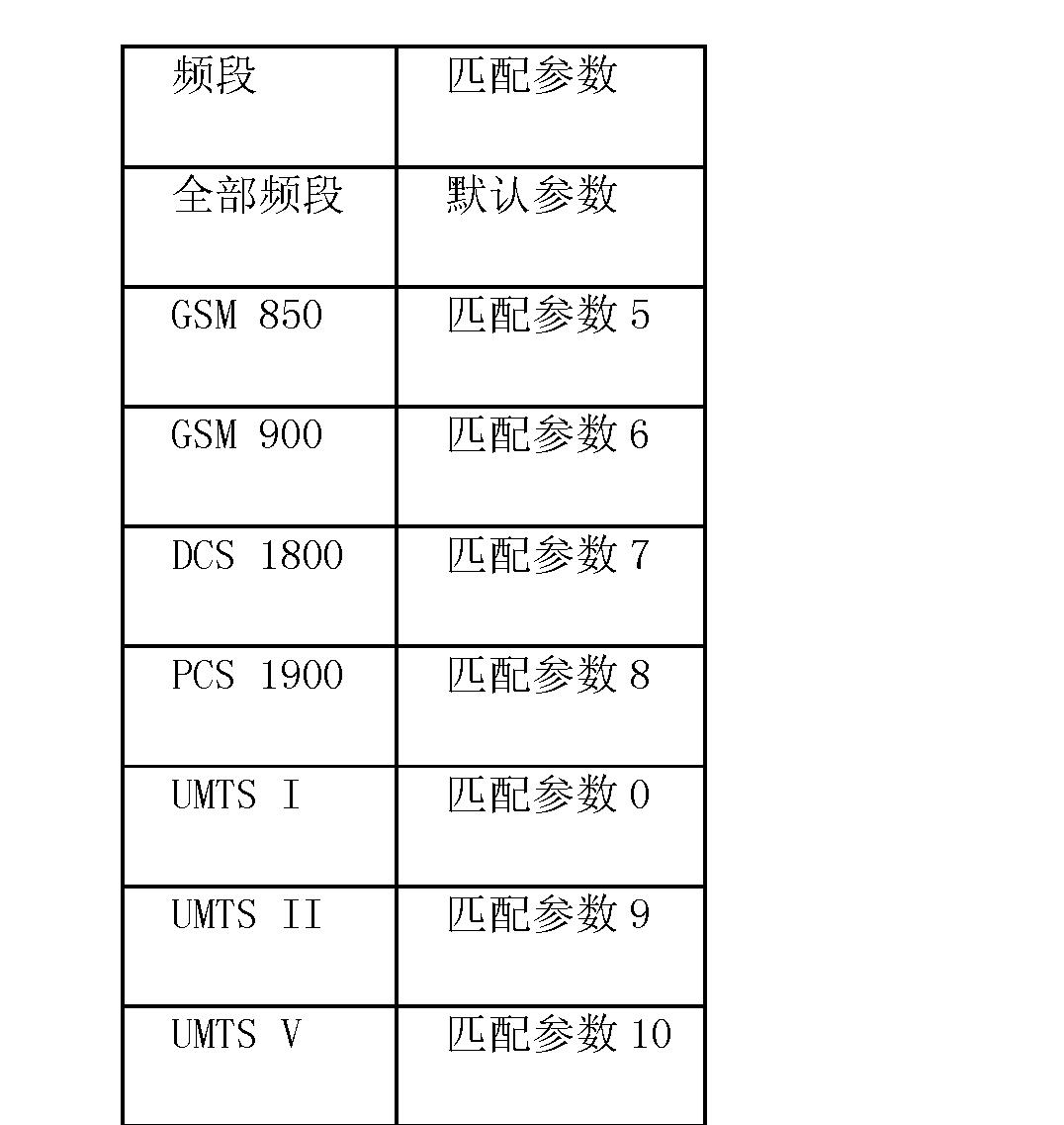 Figure CN102404015AD00102