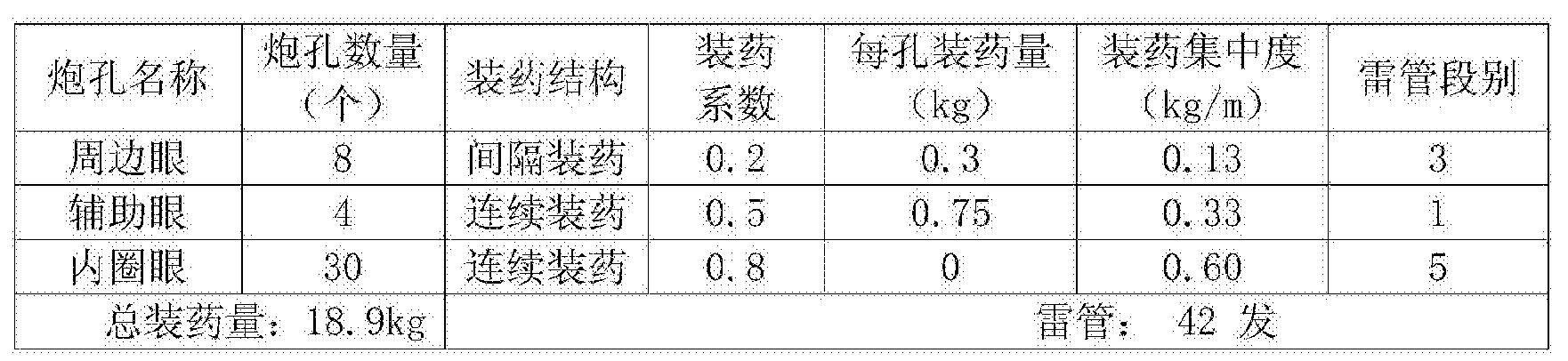 Figure CN106194195AD00084