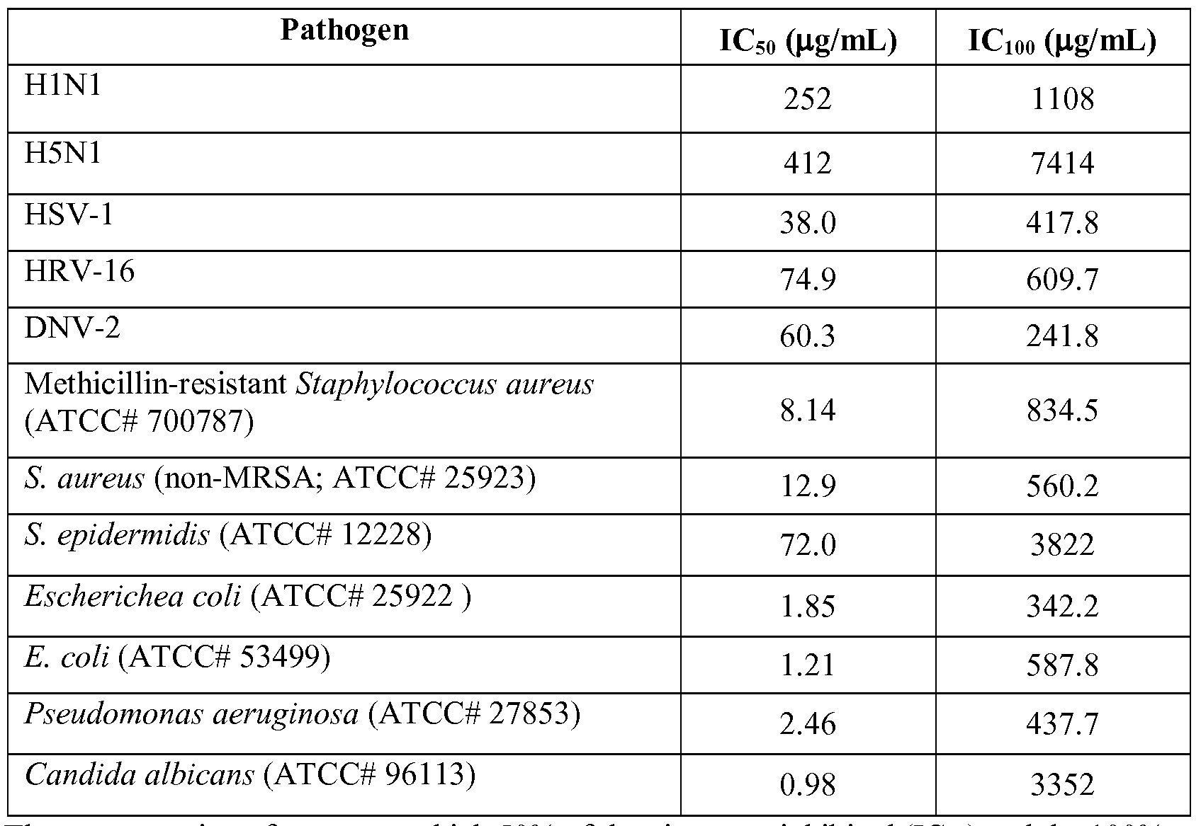 Inosine pranobex fdating
