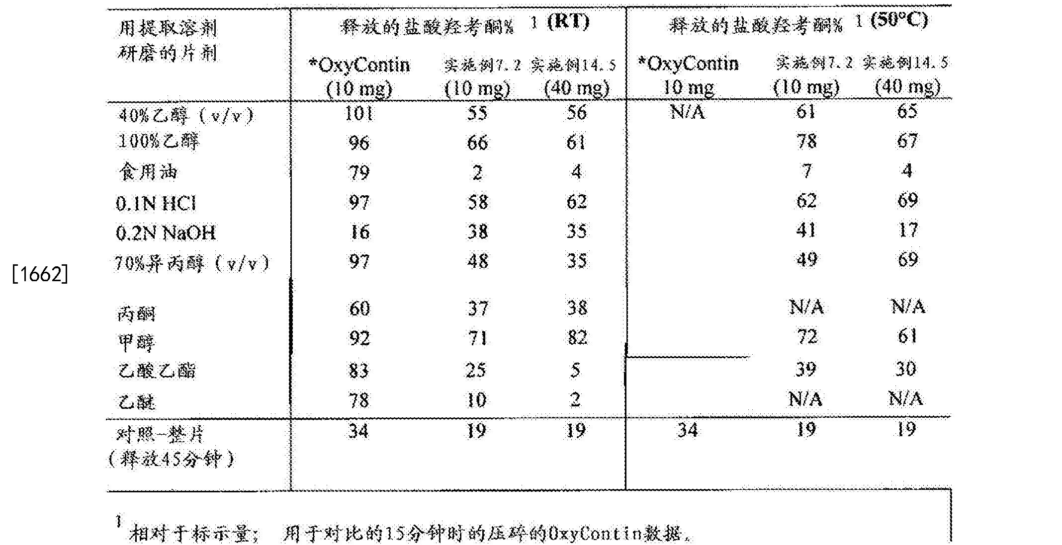 Figure CN102688241BD01552