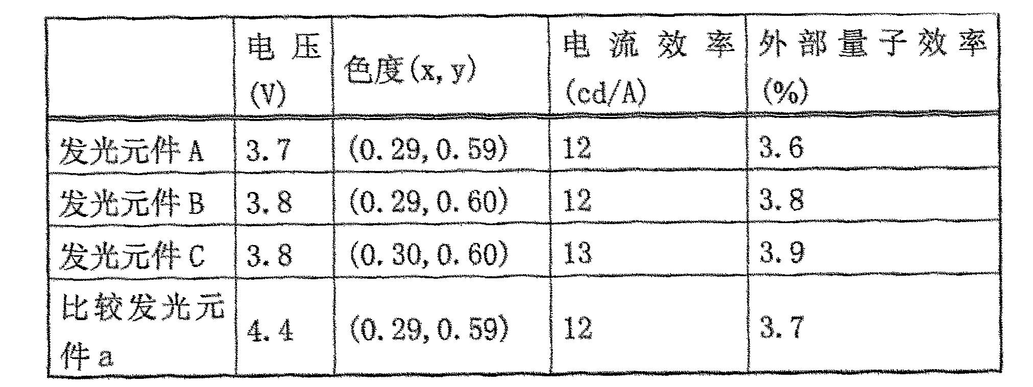 Figure CN102201541BD00291
