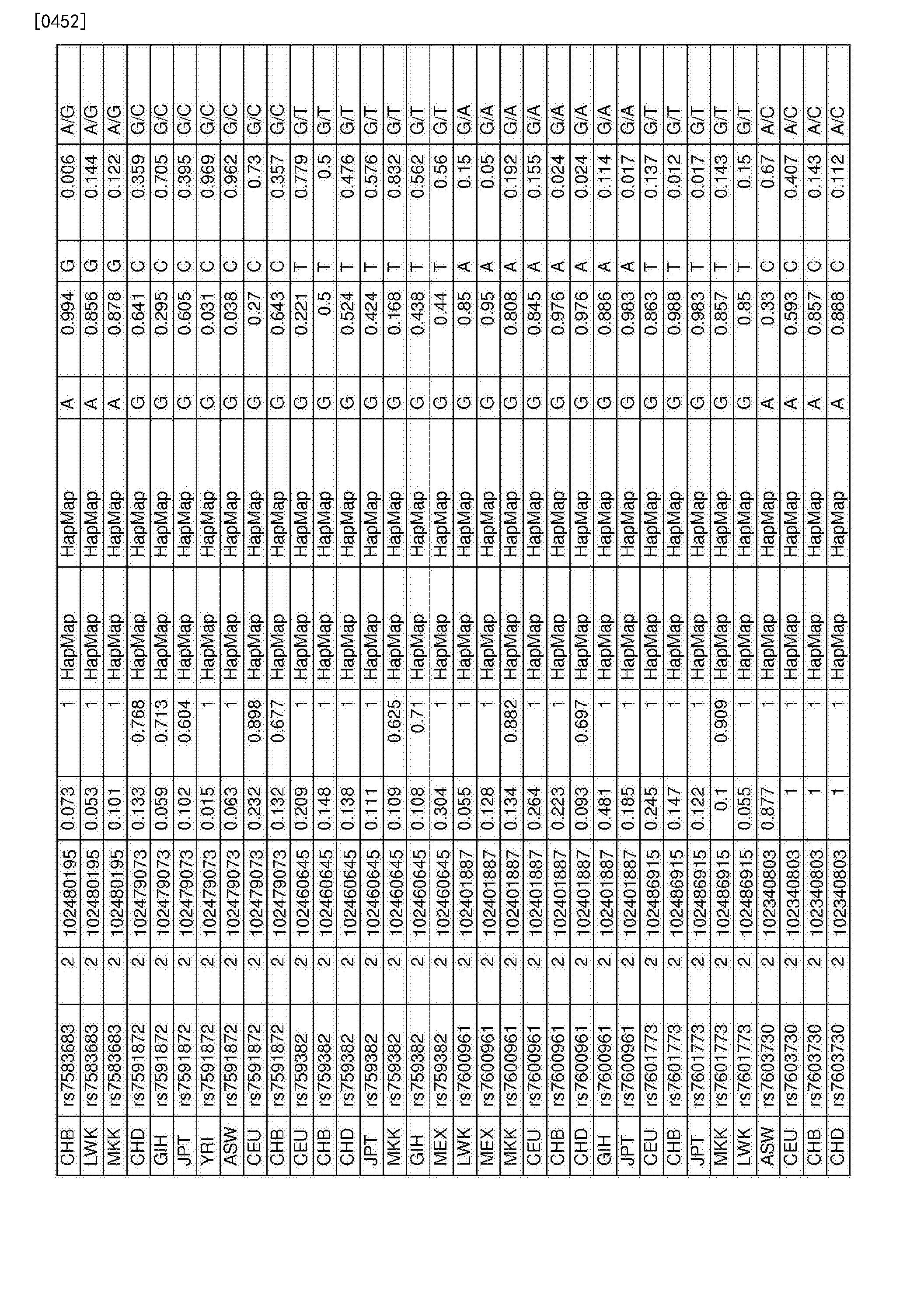 Figure CN107109494AD01231