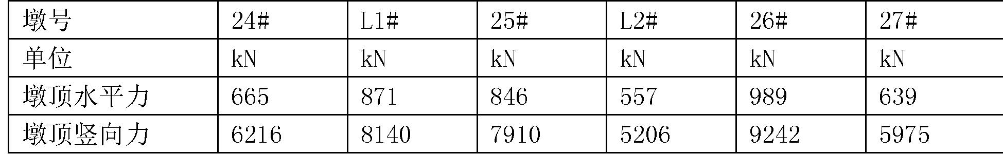 Figure CN106522096AD00121