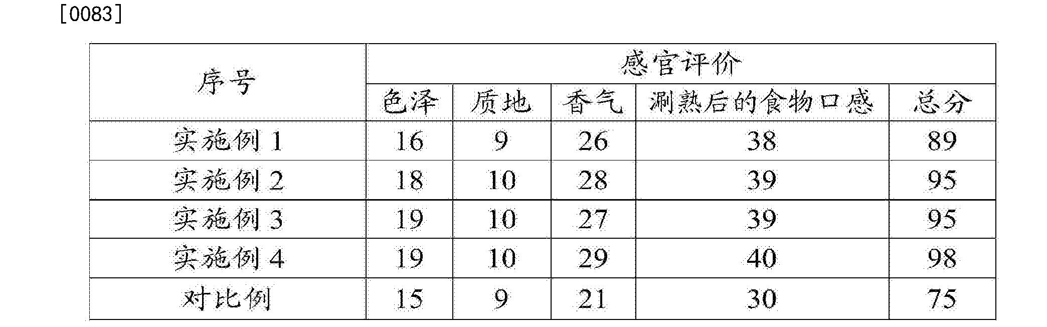 Figure CN105661454AD00091