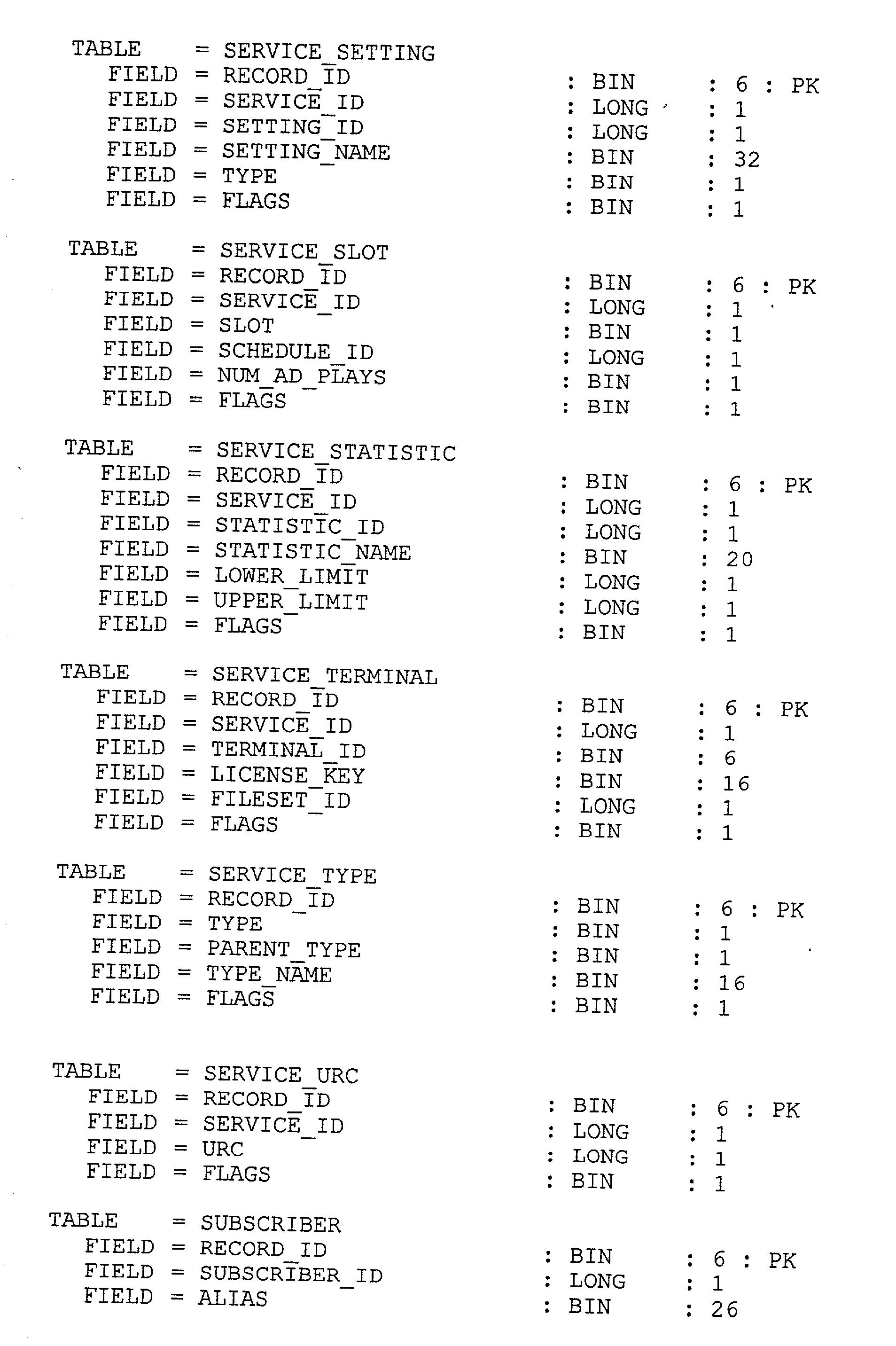 Figure US20020094863A1-20020718-P00012