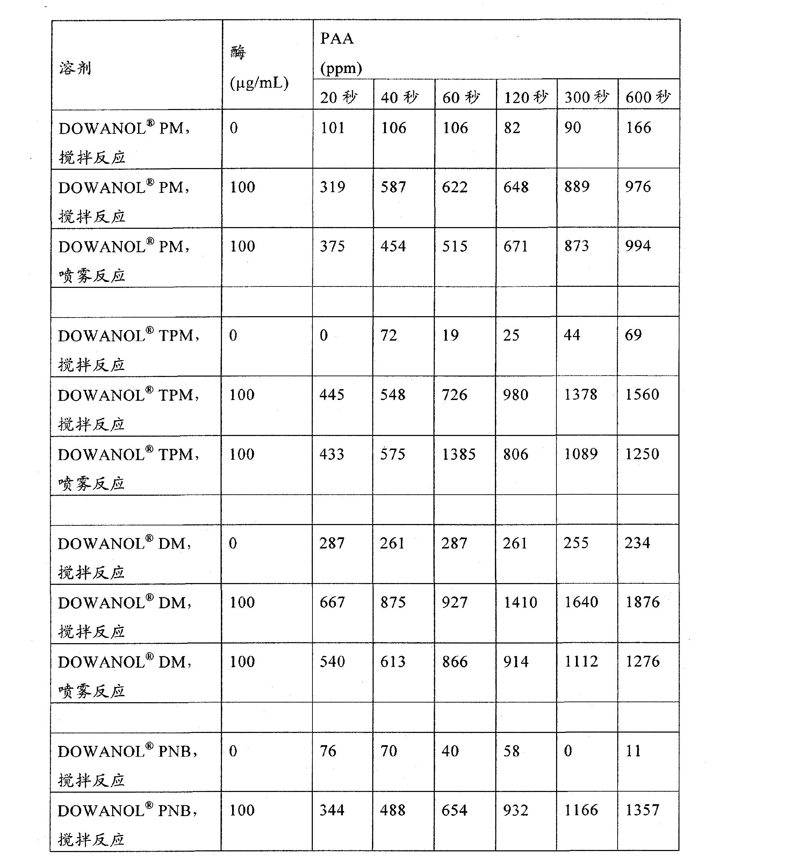Figure CN102264894AD00591
