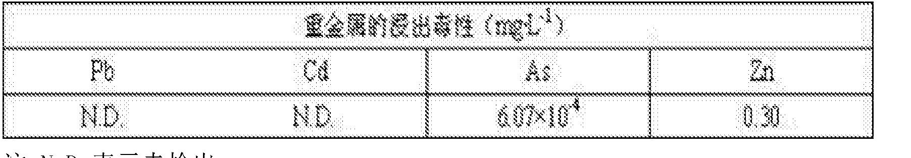 Figure CN104355558BD00083