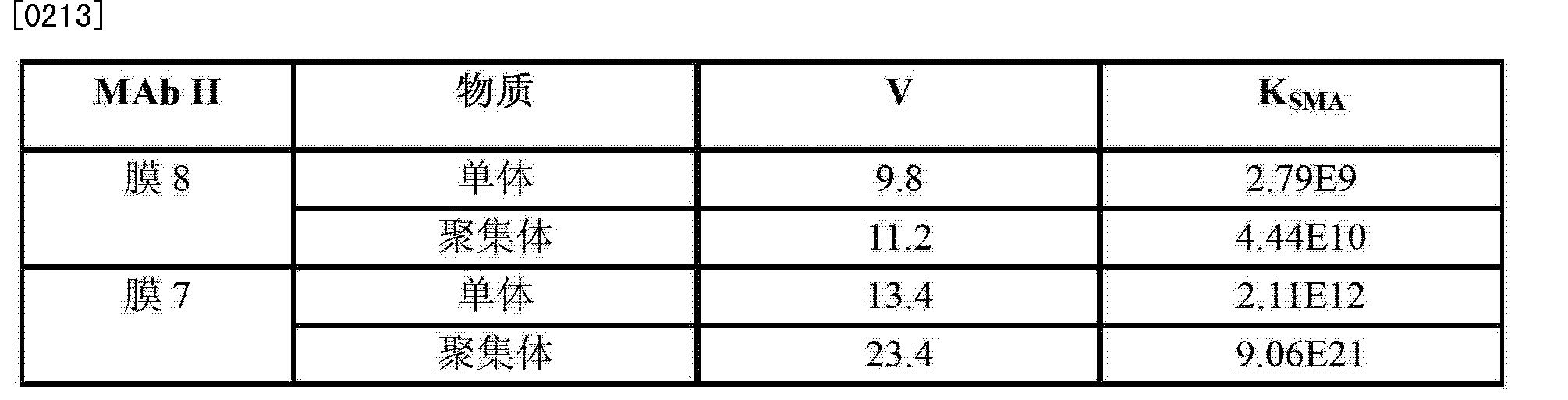 Figure CN103382215AD00272