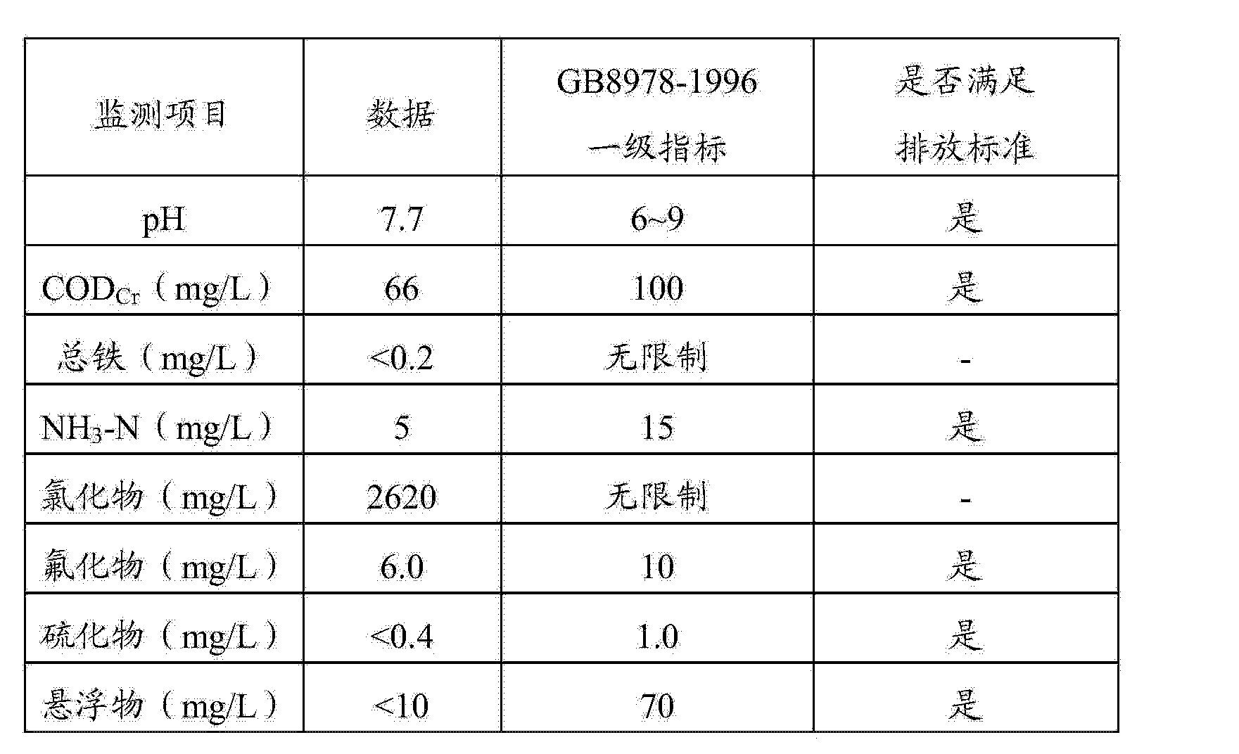 Figure CN104402149AD00112