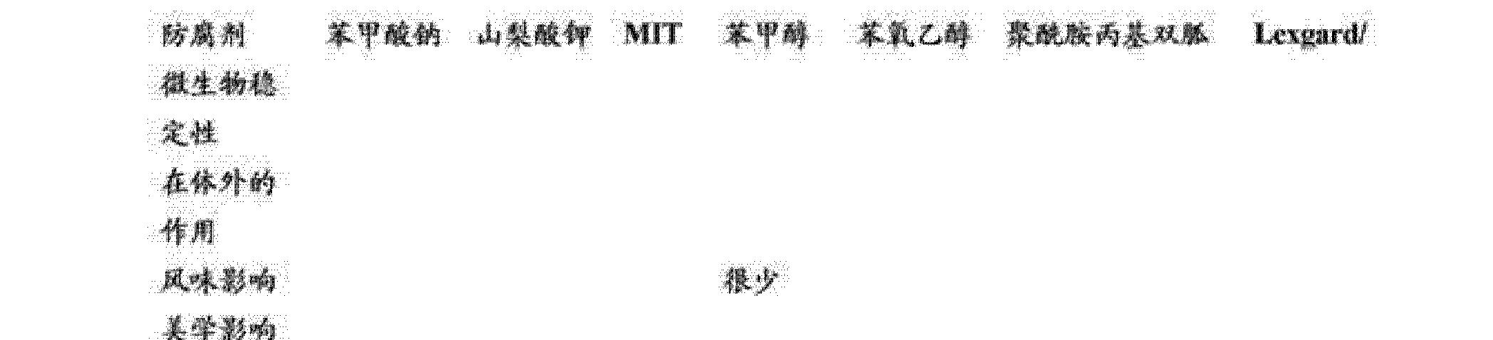 Figure CN103189040AD00131