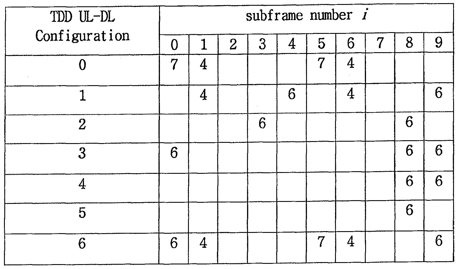 Figure 112013087287291-pct00006