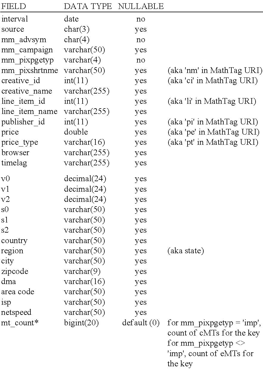 Figure US20110246267A1-20111006-C00001
