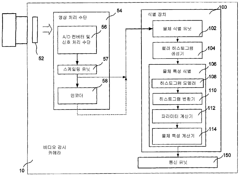 Figure R1020087028614