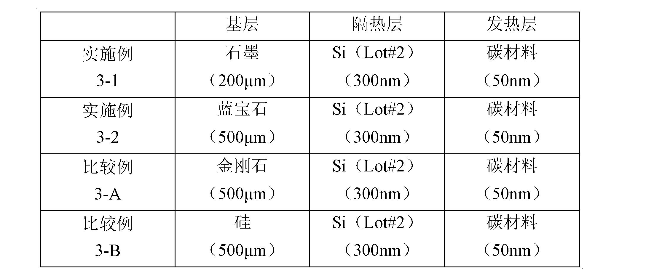 Figure CN102450036BD00221