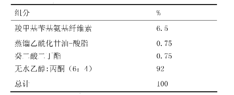 Figure CN101987081AD00491