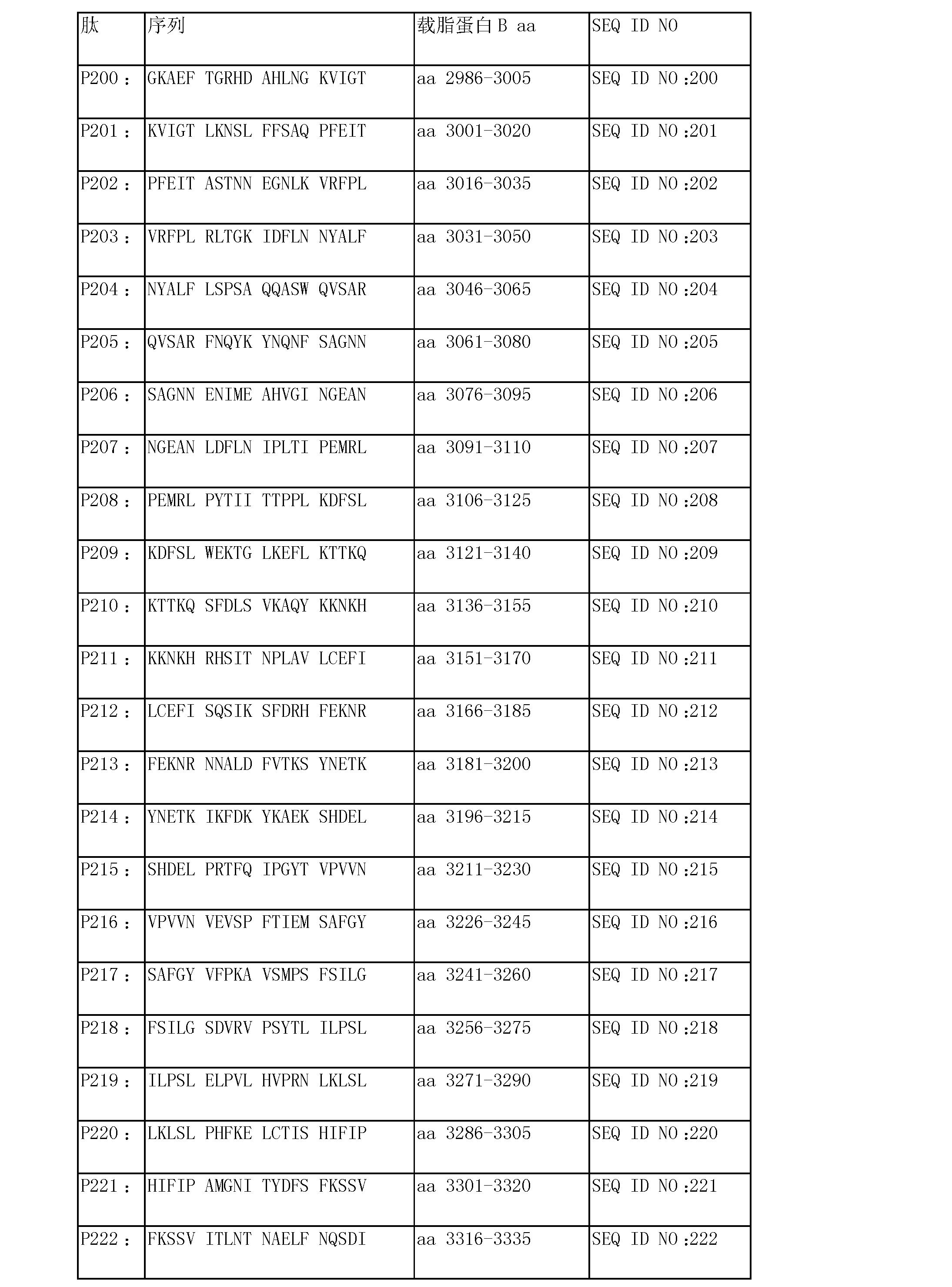 Figure CN103501806AD00291