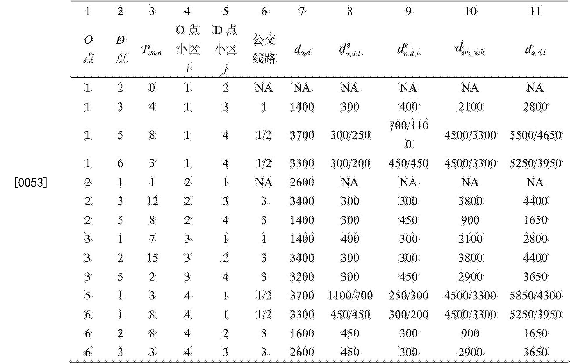 Figure CN106960406AD00081