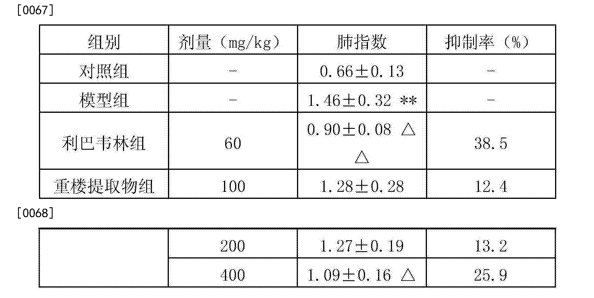 Figure CN106109862AD00072