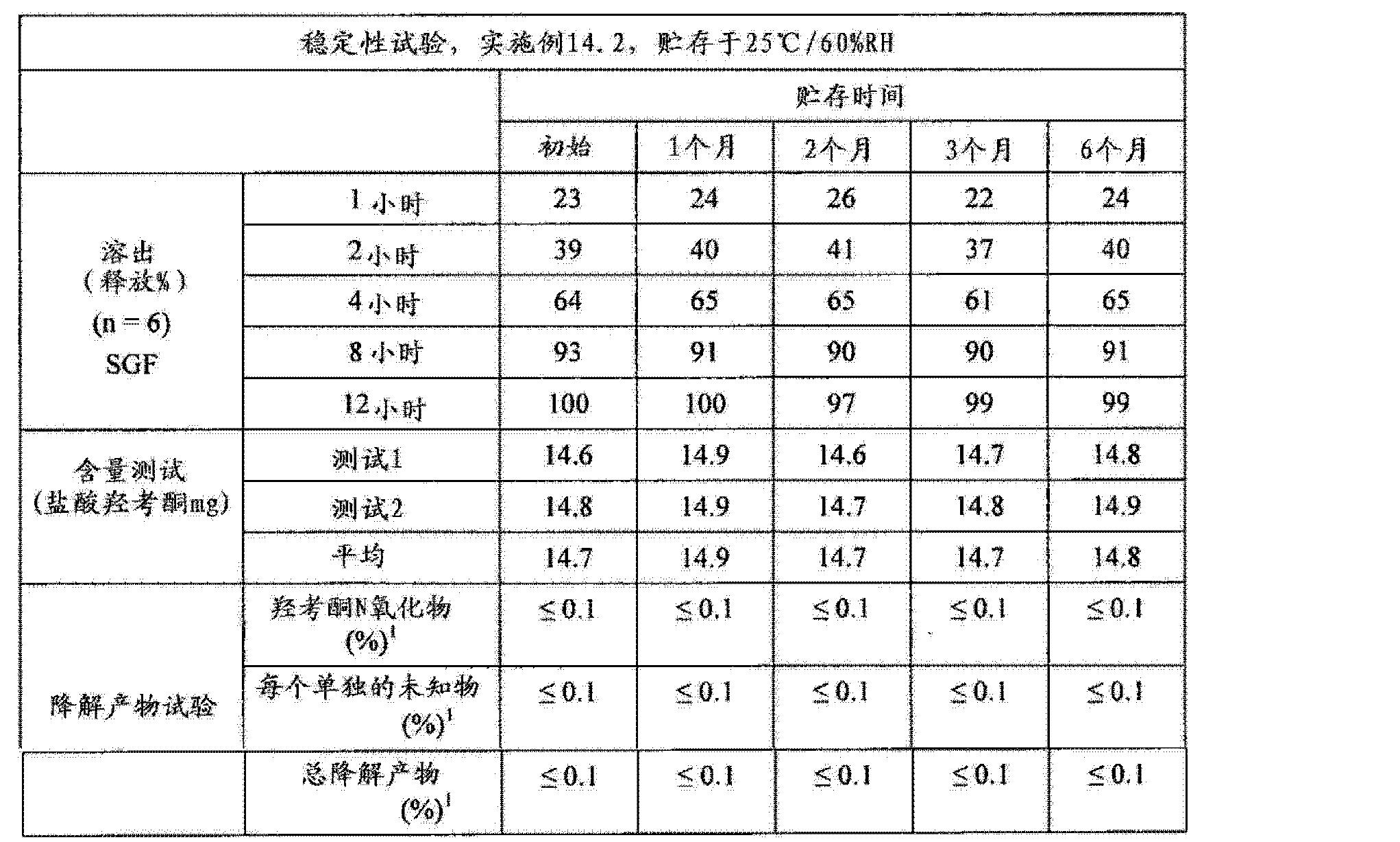 Figure CN102657630AD00952
