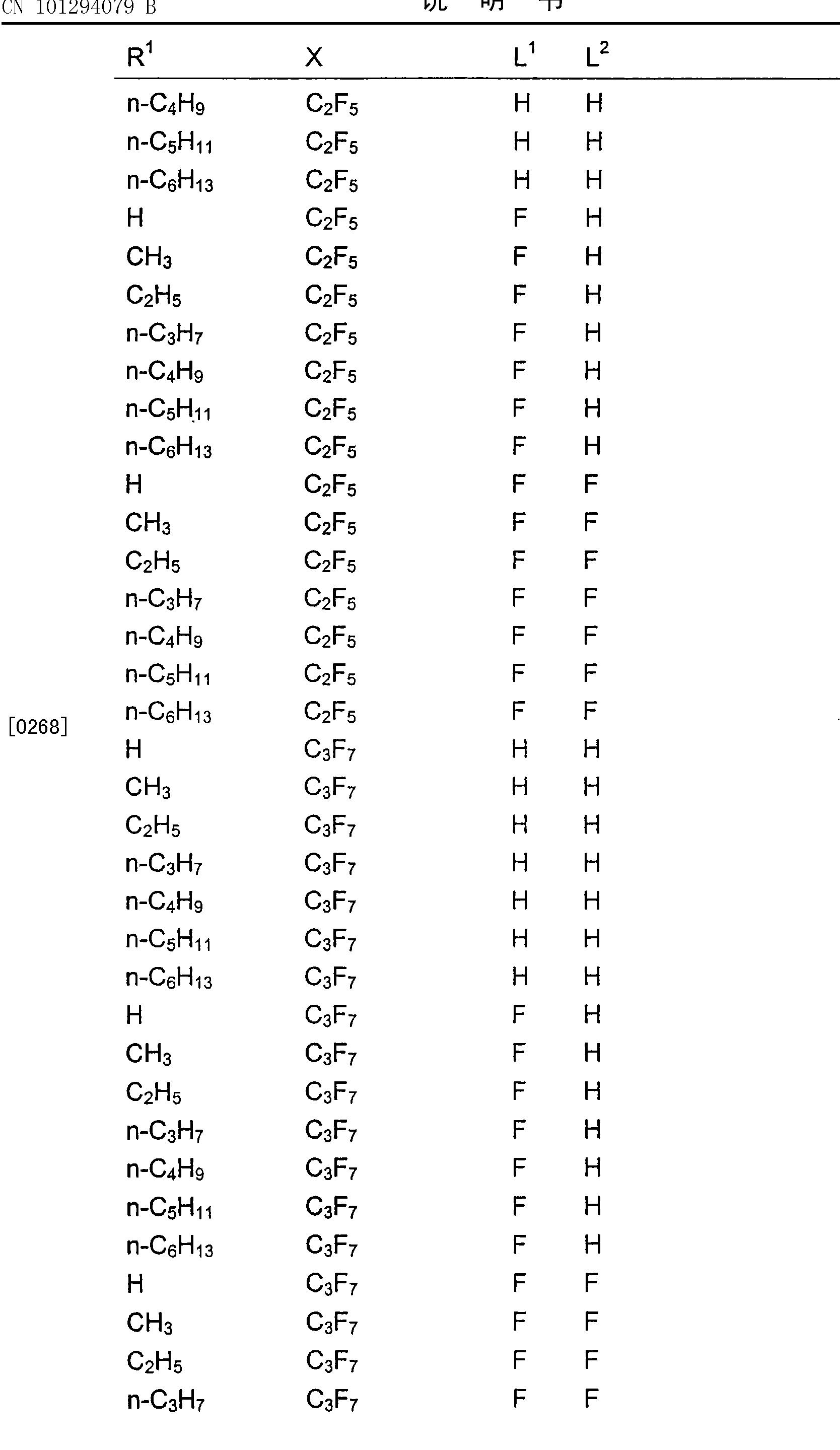 Figure CN101294079BD01031