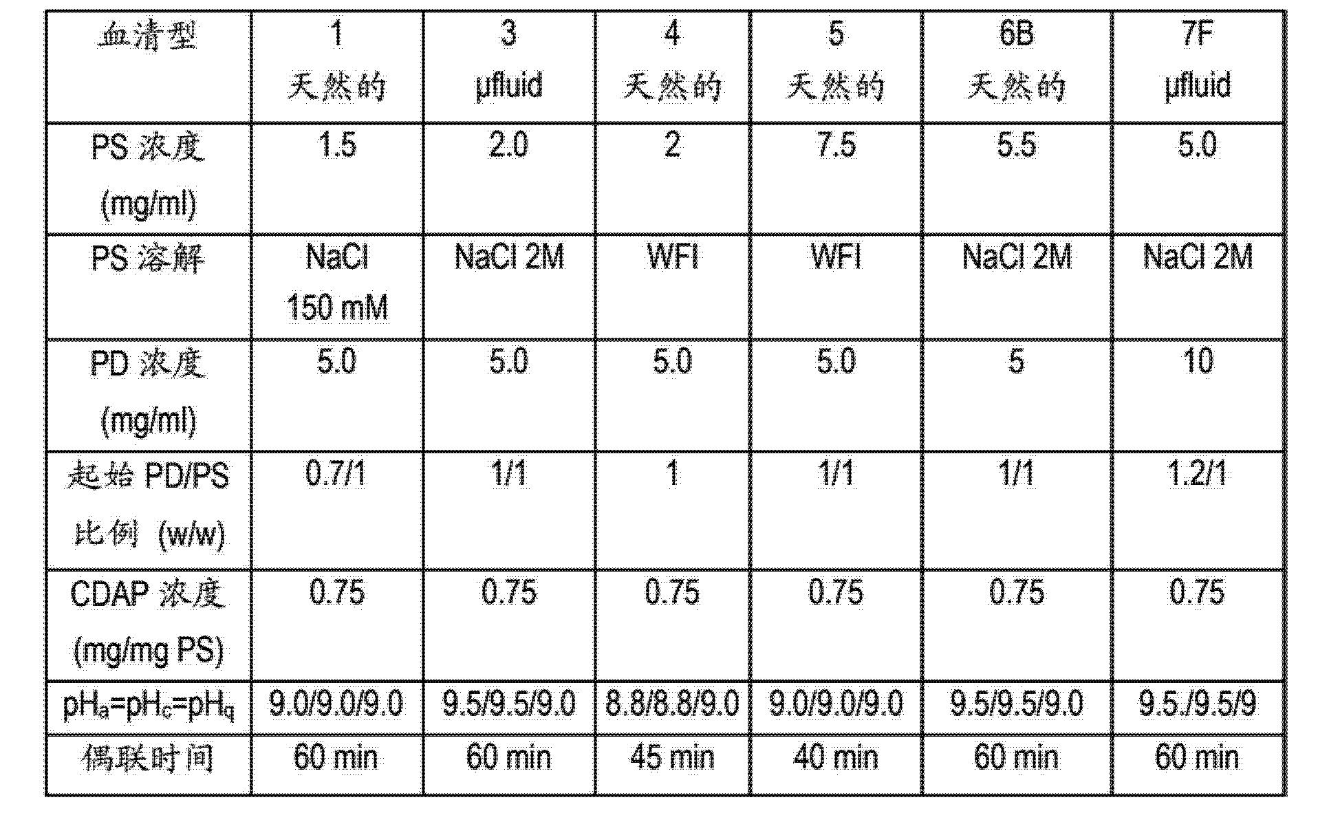 Figure CN103251940AD00402