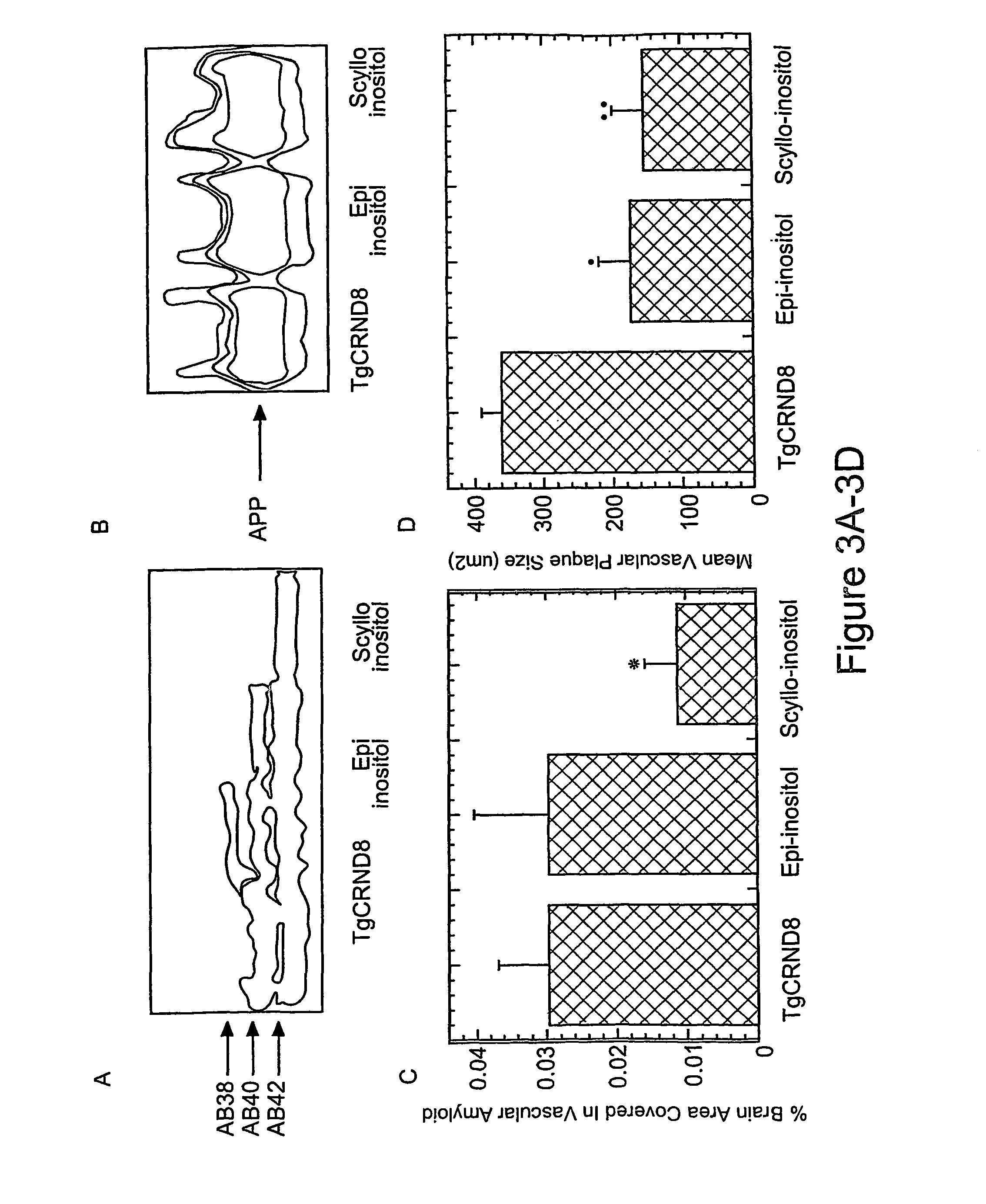 US8859628B2 - Method for preventing, treating and diagnosing