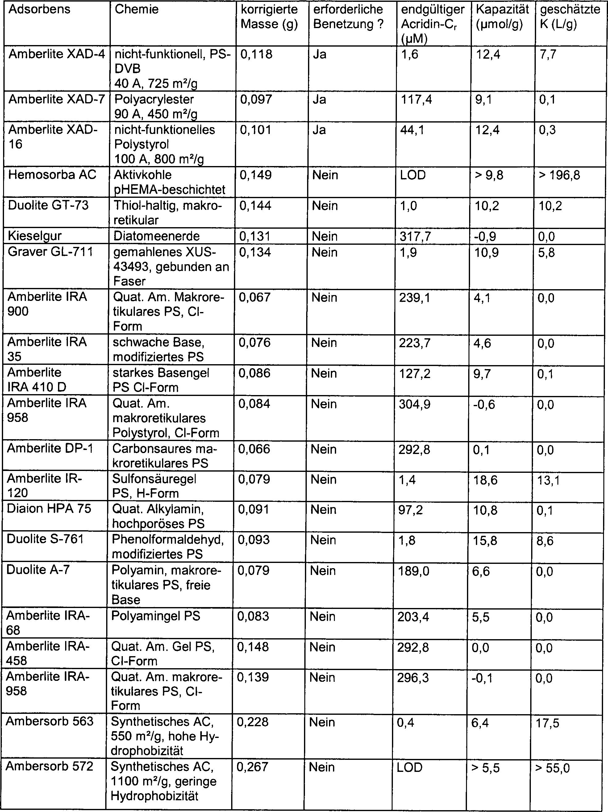 Magnificent Kreislaufsystem Einer Tabelle 5Klasse Elaboration ...