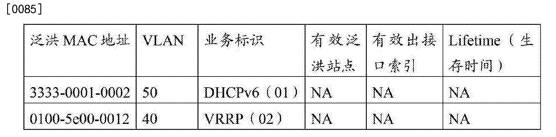 Figure CN103414634BD00101
