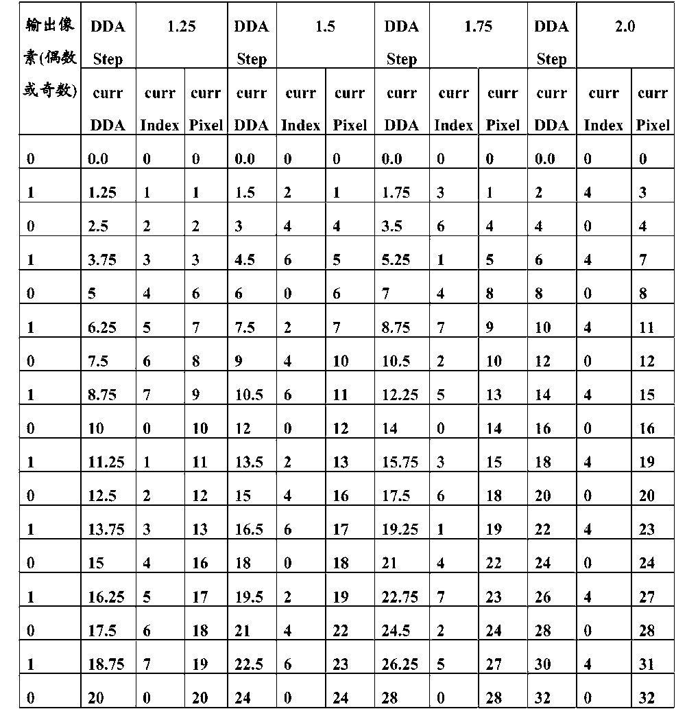 Figure CN104902250AD00561