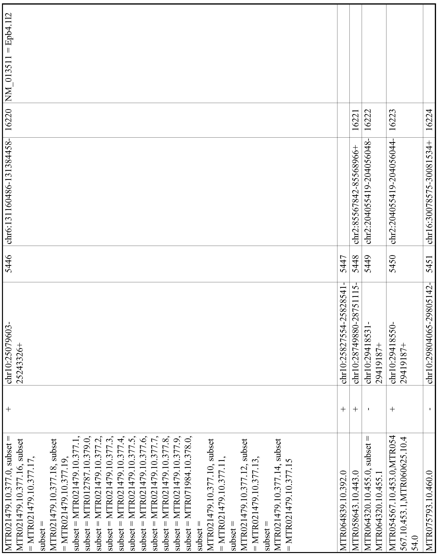 Figure imgf000981_0001