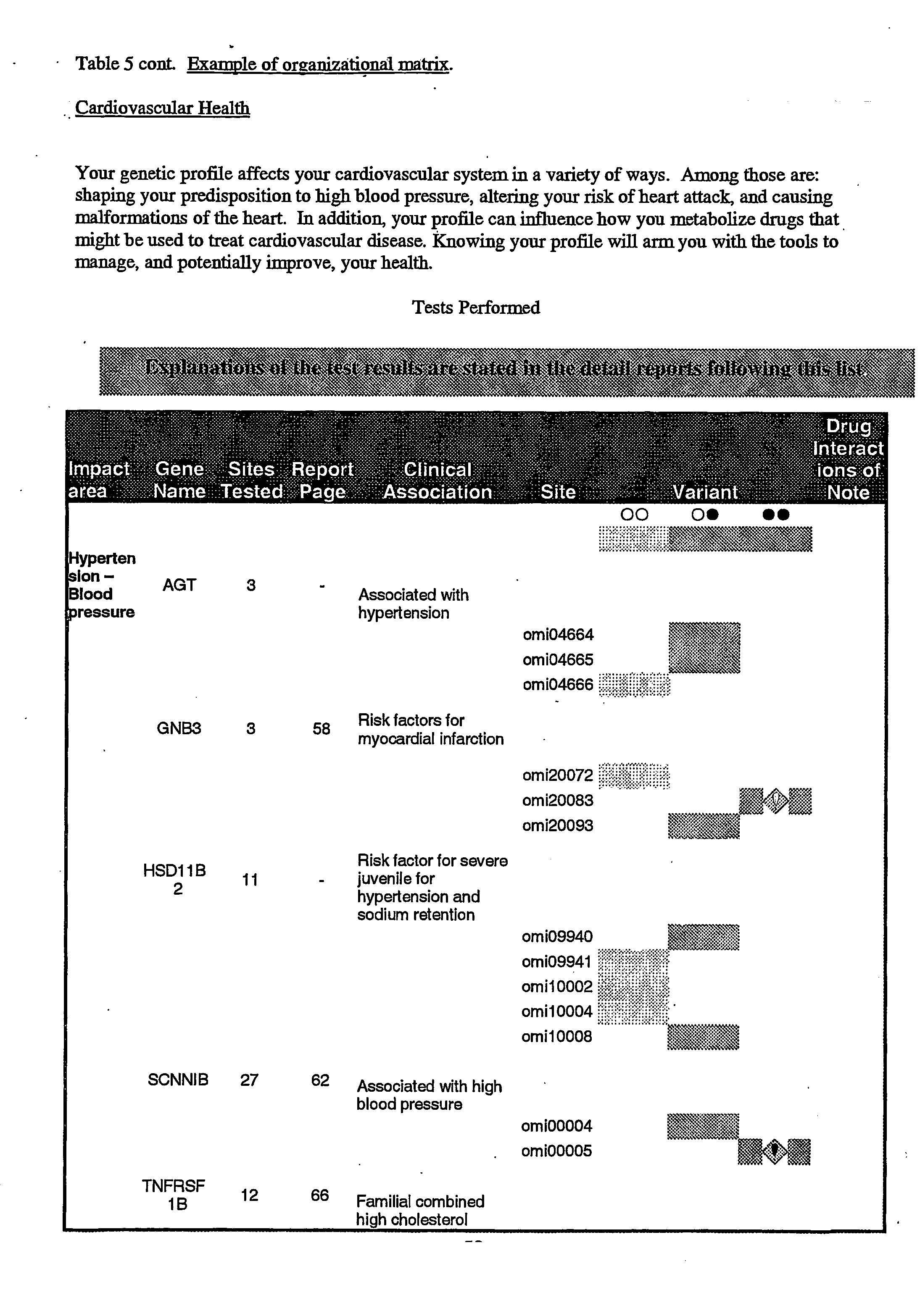 Figure US20070042369A1-20070222-P00010