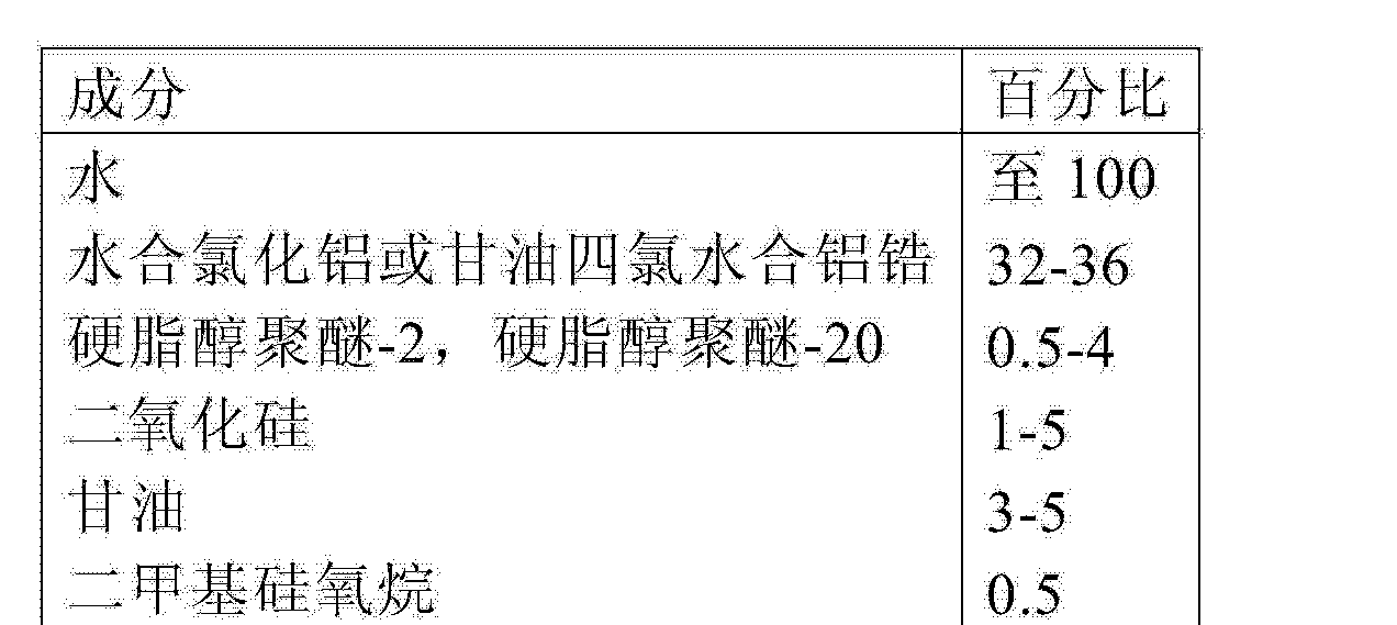 Figure CN104560398AD00252