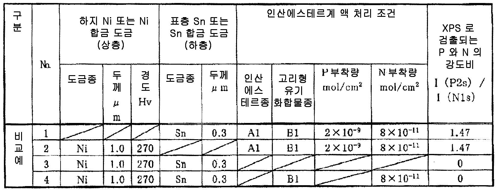 Figure 112015035088745-pct00010